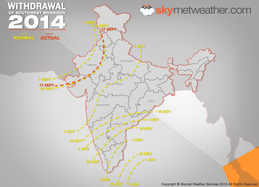 north west monsoon in india
