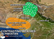 Pakistan-Rain