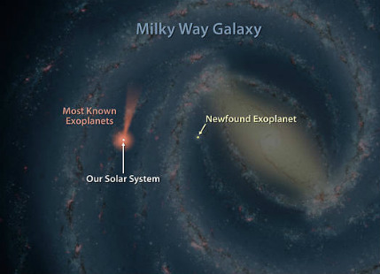 NASA's Telescope Spitzer Finds Exoplanet 13,000 Light Years Away