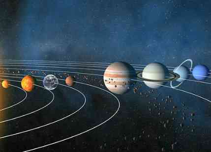 Weather Across Different Planets In The Solar System