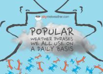 Weather Phrases