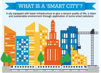Smart-City-Featured-Image
