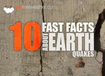 10-Fast-Facts-About-Earthquakes-Feature_Image
