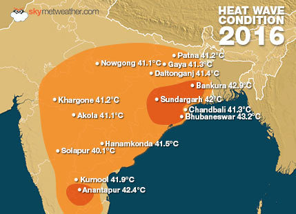 HEAT-WAVE IN INDIA