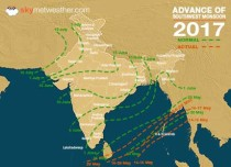 progress of Monsoon 2017