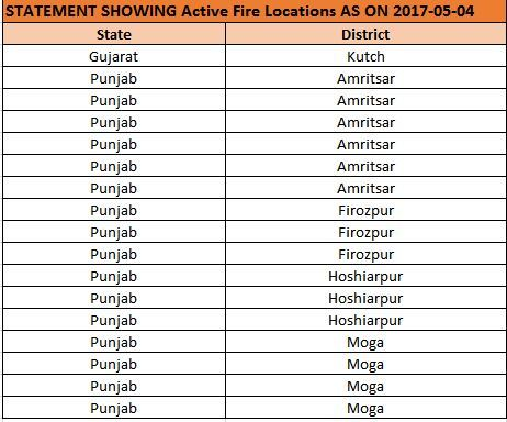 active fire locations