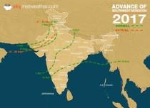 Withdrawal of Monsoon