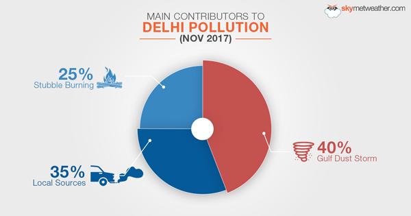 Delhi-Smog600