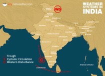 WEATHER-SYSTEM-IN-INDIA