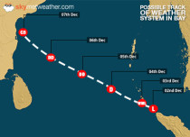 Possible-Track of Weather system in Bay