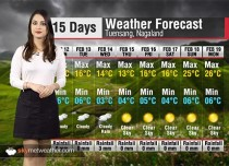 15 Days Weather Forecast for Nagaland