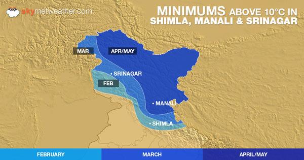 Know when double digit minimums hit Manali, Srinagar, Shimla making them a summer escape