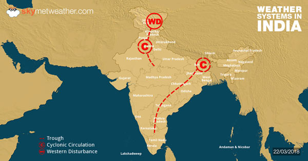 WEATHER-SYSTEM-IN-INDIA-22-03-2018-600