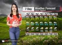 Weather Forecast for Nagaland from April 10 to 16
