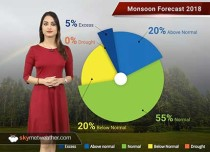 Monsoon 2018 is expected to be normal at 100% LPA