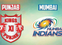 KXIP-vs-MI  - Cricket Match Prediction 429