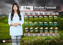 Weather Forecast for Nagaland from May 18 to 24