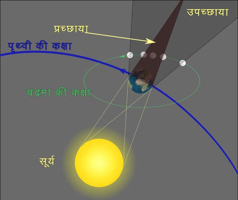 Geometry_ Luna Eclipse in July 2018