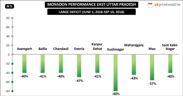 UP-East-Graph-(Large-Deficit)