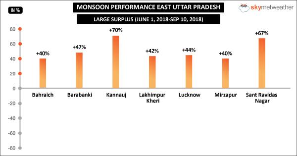 UP-East-Graph-(large-Surplus)