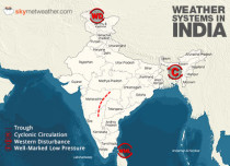 Weather-Systems-in-India