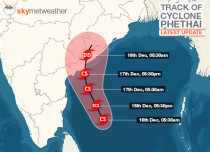 Cyclone-PhethaiTrack