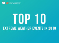 Top 10 extreme weather events in 2018