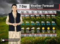 Weather Forecast for Nagaland from December 6 to 12