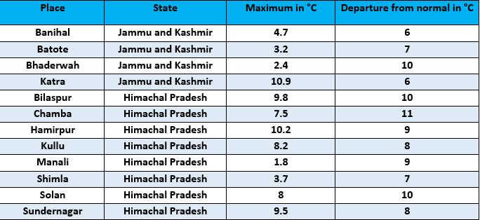 Kashmir Table