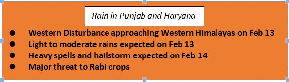Rain in Punjab Haryana