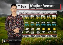 Weather Forecast for Nagaland from March 19 to March 25