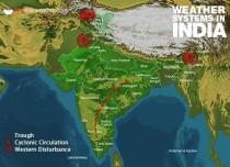 Weather Systems in India