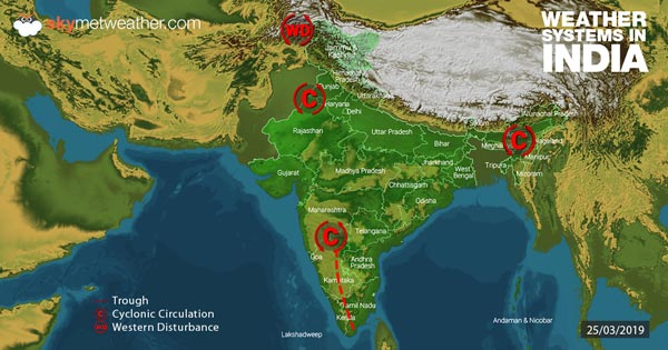 Weather-Systems-in-India-25-03-2019---600