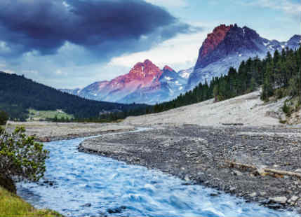 Climate Change and Swiss Alps