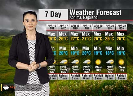 Weather Forecast for Nagaland from April 16 to April 22