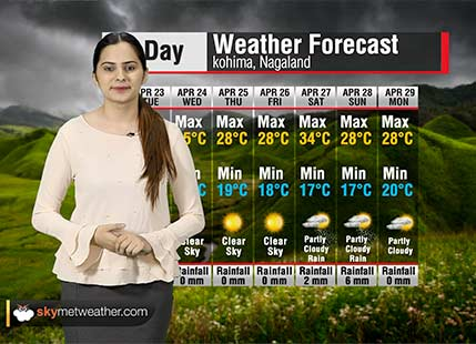 Weather Forecast for Nagaland from April 23 to April 29