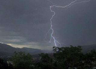 Thunderstorms in US