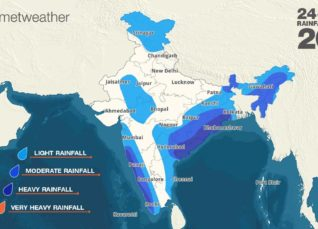 Monsoon performance in India