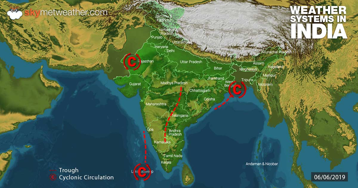 Weather in India