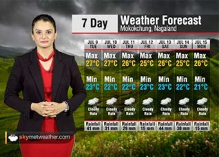 Weather Forecast for Nagaland from July 9 to July 15