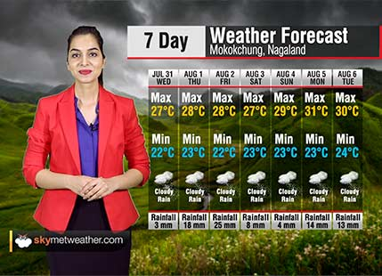 Weather Forecast for Nagaland from July 31 to August 6