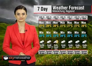 Weather Forecast for Nagaland from August 13 to 19