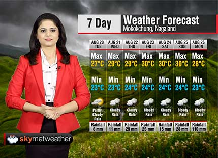 Weather Forecast for Nagaland from August 20 to 26