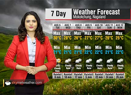 Weather Forecast for Nagaland from August 6 to 12