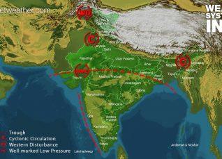 weather system in India