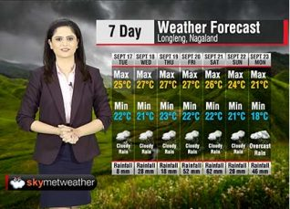 Weather Forecast for Nagaland from September 17 to September 23