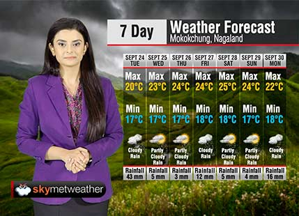 Weather Forecast for Nagaland from September 24 to September 30