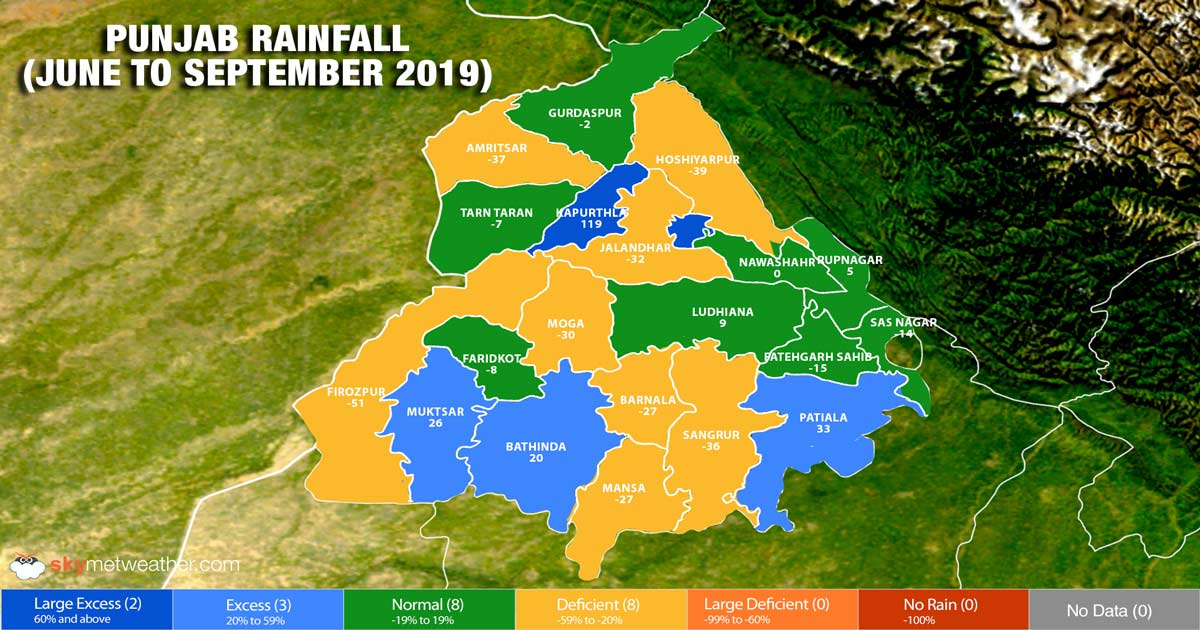 Performance of Punjab in Southwest Monsoon 2019