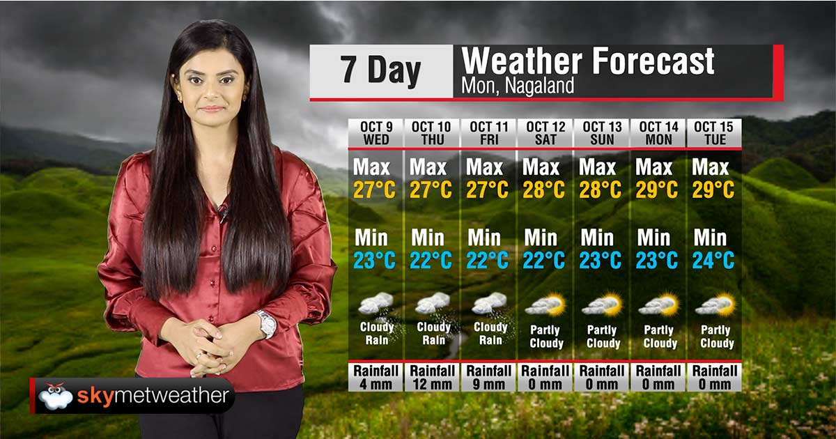Weather Forecast for Nagaland from 9 to 15 October