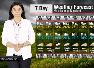 Weather Forecast for Nagaland from 22 to 28 October
